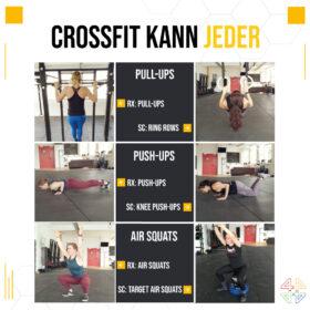 CrossFit_Skalierung